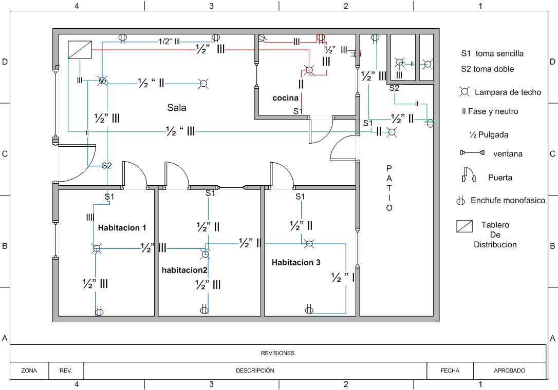 Automatizacion industrial instalacion monofasica for Plano instalacion electrica