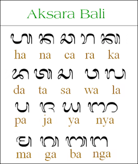 Balinese letters, Bahasa Bali, learn Balinese language, learn balinese words