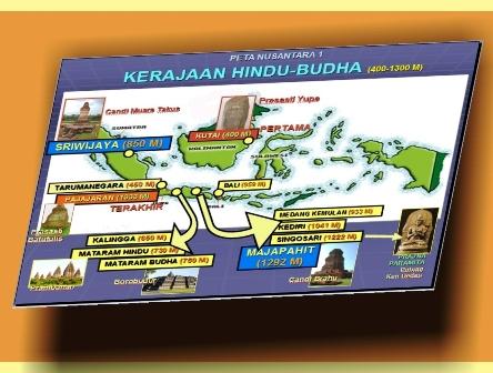 kerajaan-kerajaan Hindu-Budha di Nusantara dari kerajaan Kutai hingga