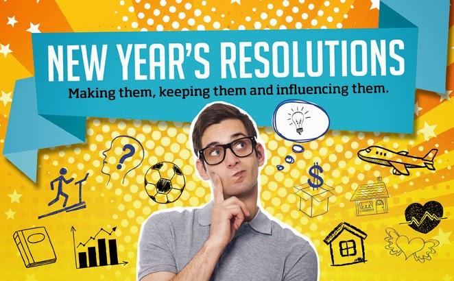 My New Resolutions for New Year 2015