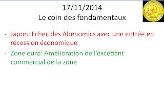 actualités bourse 17/11/2014