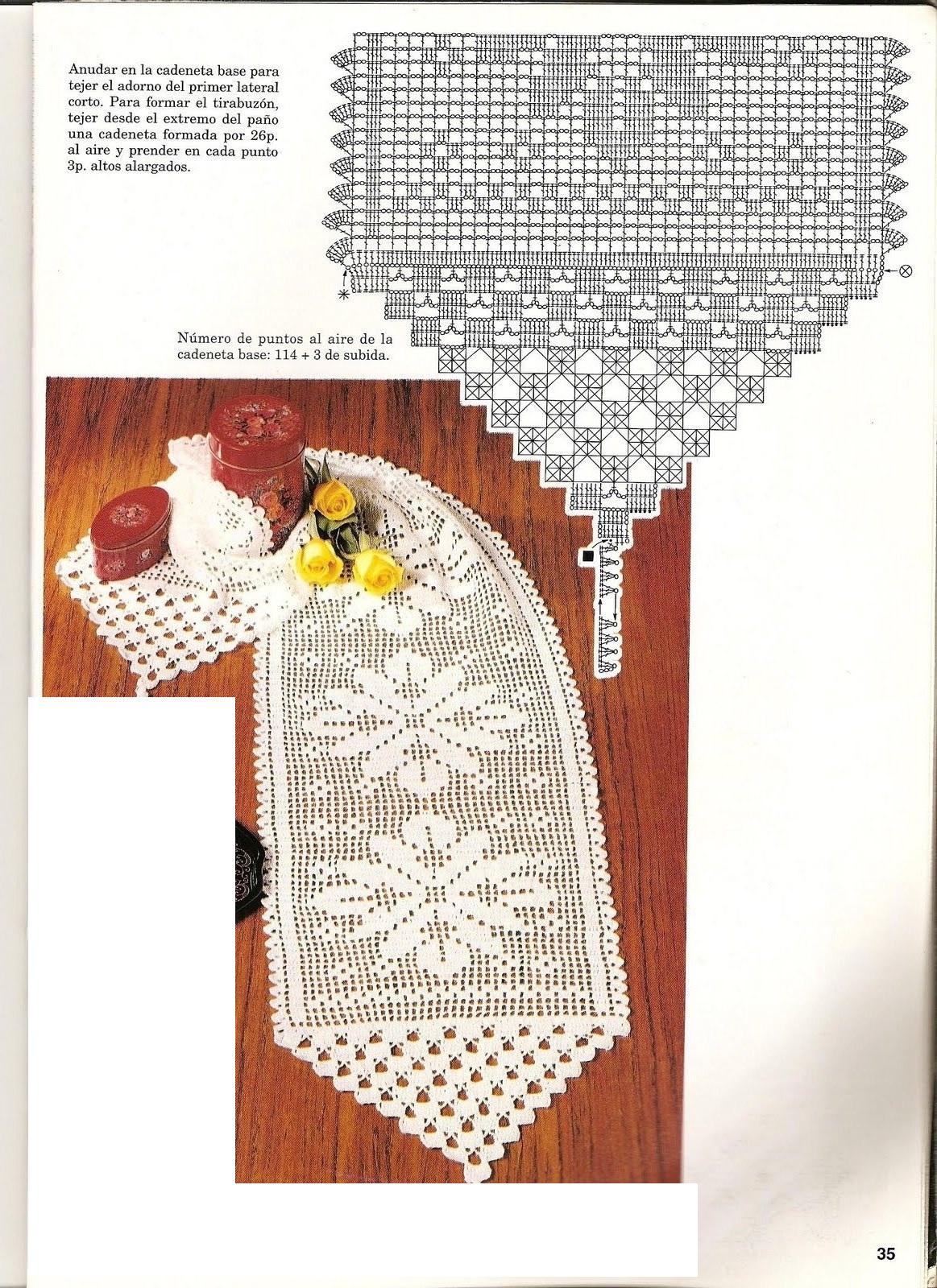 Anna Y Su Mundo I Camino De Mesa Tejido A Crochet  Share The