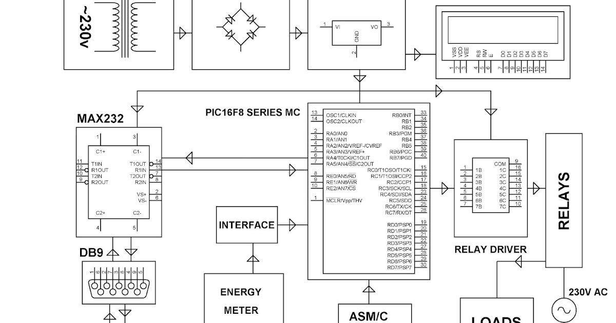 electronics project  malaysia   programable energy meter