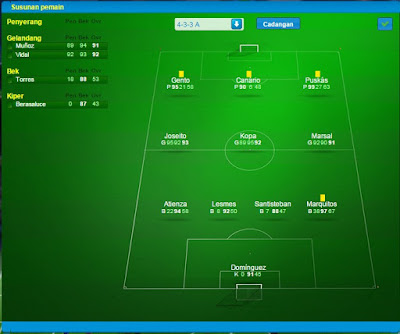 Formasi Jitu OSM Club Real Madrid Taktik 4-3-3 A