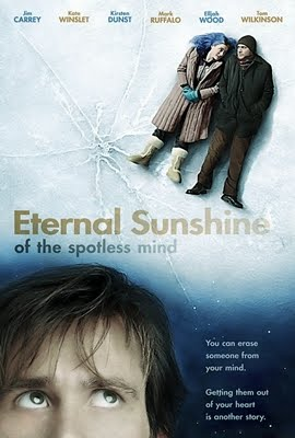 Recommended Movie/TV Show