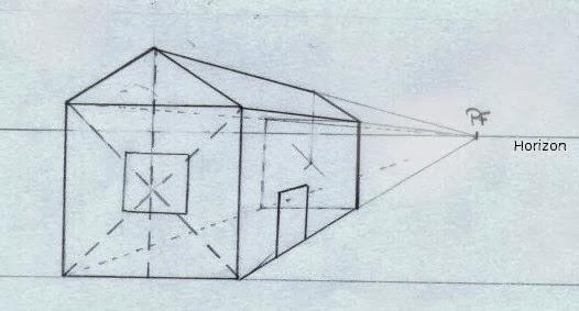 Perspective D Une Maison : Maison et paysage eme arts plastiques