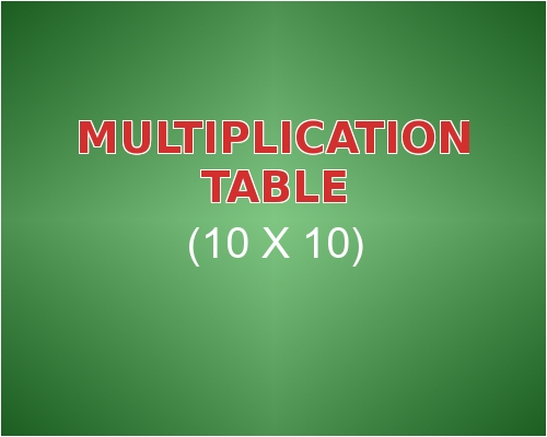 Multiplication Table 10 X 10 C Codes