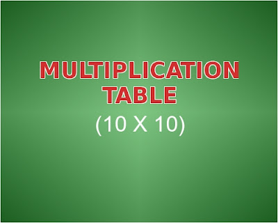 C++ program for Multiplication table (10 x 10)