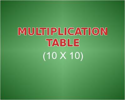 C++ program for Multiplication table (10 x 10)