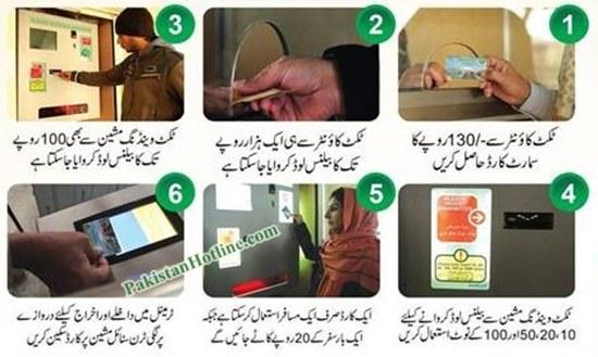 metro-smart-card