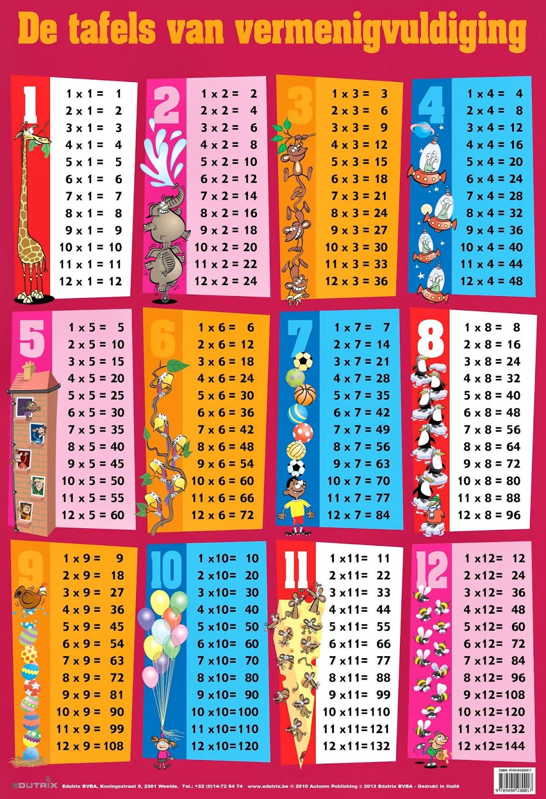 Onderwijs en zo voort 1061 tafels oefenboekje for Tafels met antwoorden