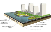 12-Hunters-Point-South-Waterfront-Park-by-Thomas-Balsley-Associates-and-Weiss/Manfredi