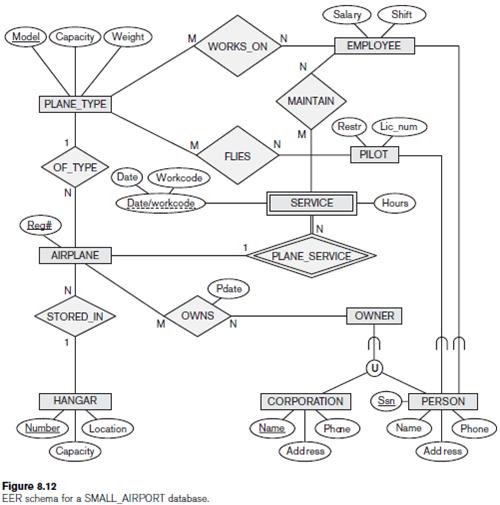 Master diagram diagram erd ccuart Gallery