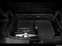 Juke Nissan car - trunk