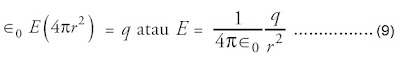 Persamaan hukum Gauss integral luas bola