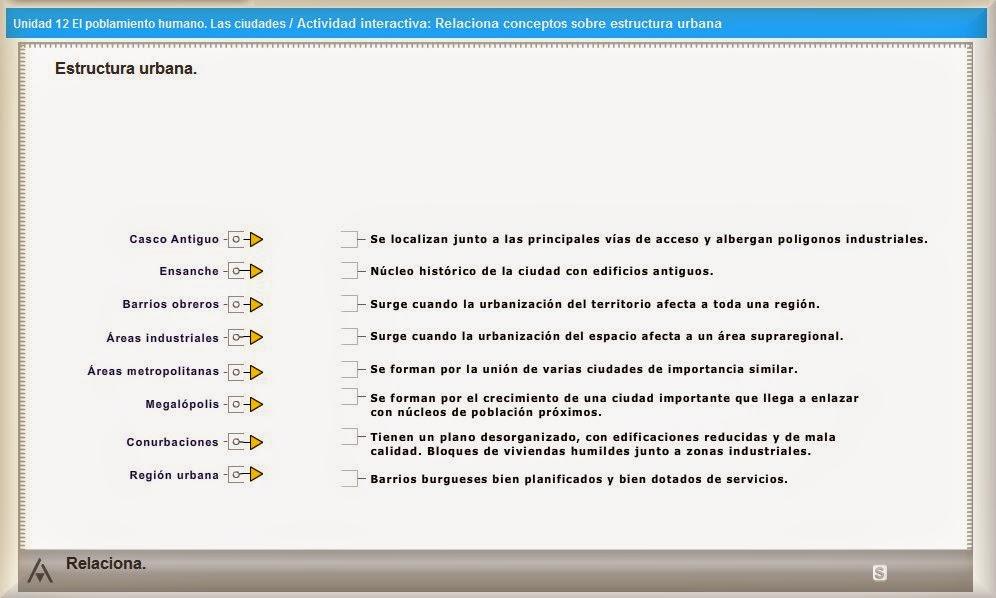 http://www.edistribucion.es/anayaeducacion/8430353/u12/aa_12_7_01_estructura_urbana/index.html