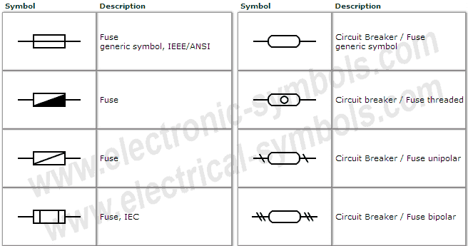 Contemporary Fuse Symbol In Circuit Embellishment - Electrical ...