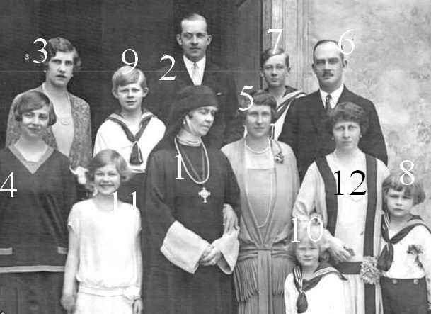 familles anciennement régnantes de Grèce, Hesse et Hanovre