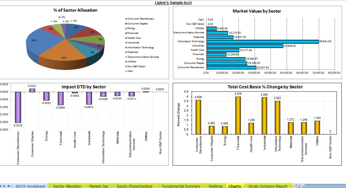 stock portfolio spreadsheet template