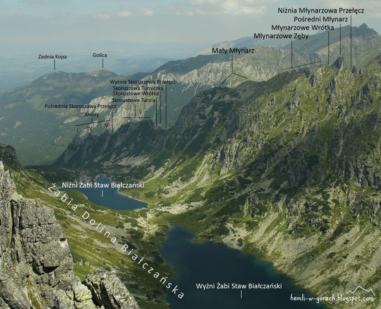 Panorama z Żabiego Mnicha