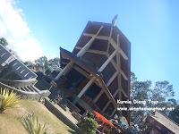 objek wisata DPT gunung Dieng
