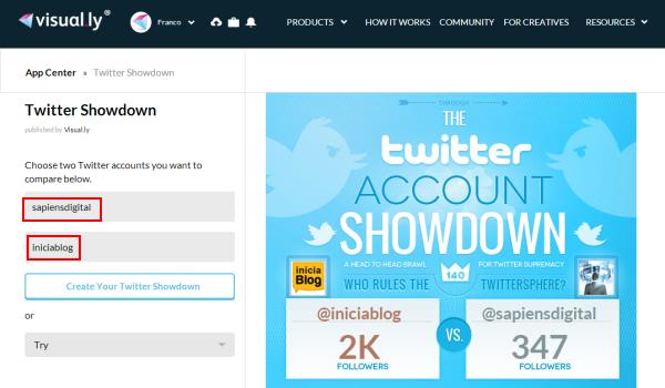 Crea una infografía comparativa de tu cuenta Twitter con Visual.ly