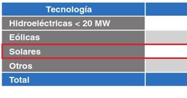 Realidad Energ 233 Tica Renovable Con Tecnolog 205 As L 205 Mpias