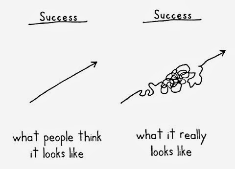 Reality Success