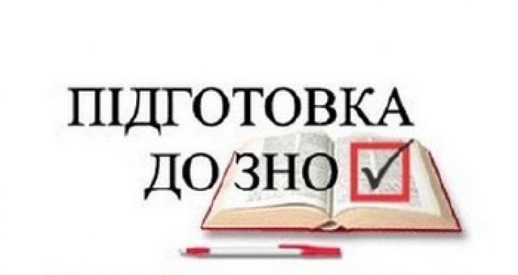 Енциклопедія тестових завдань