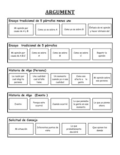 spanish essay structures Essay about spanish era  the spanish colonial system the council of the indies  simple structure the first new england school considered the first uniquely.
