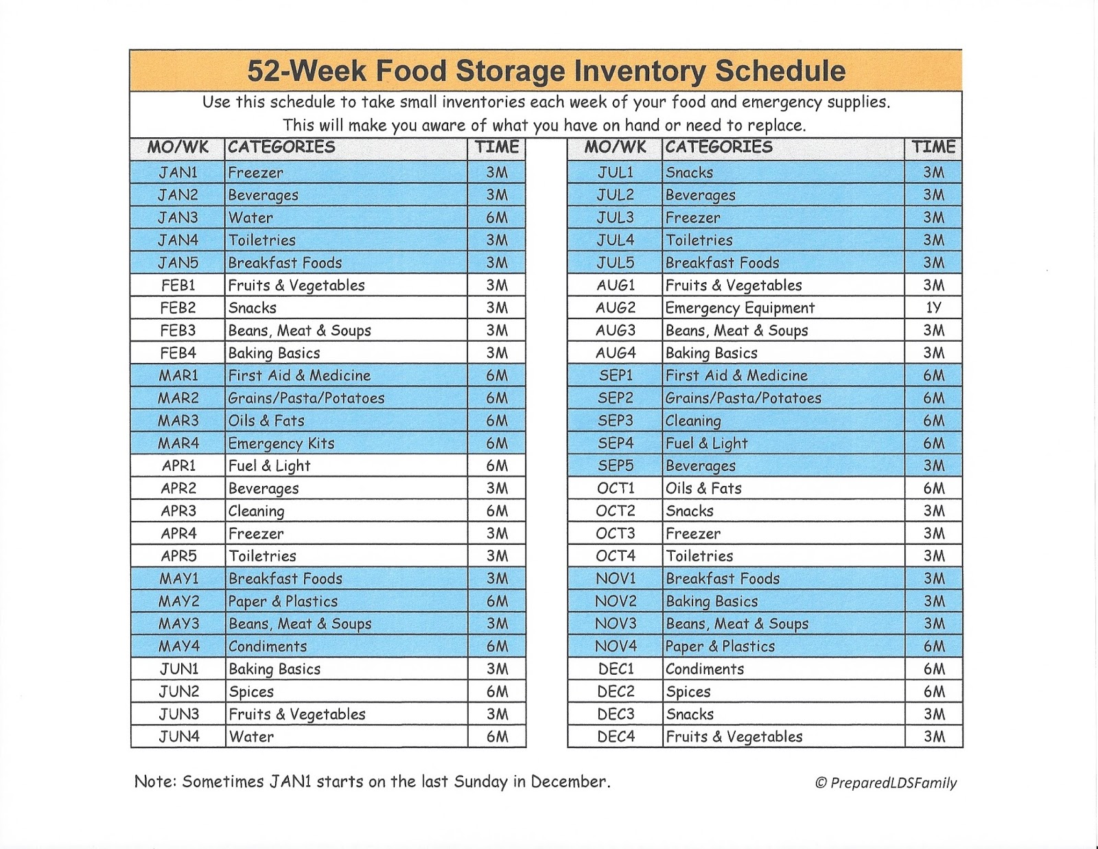 sc 1 st  Prepared LDS Family & Prepared LDS Family: Updated 52-Week Food Storage Inventory Schedule