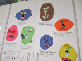 Preschool Monster Artwork