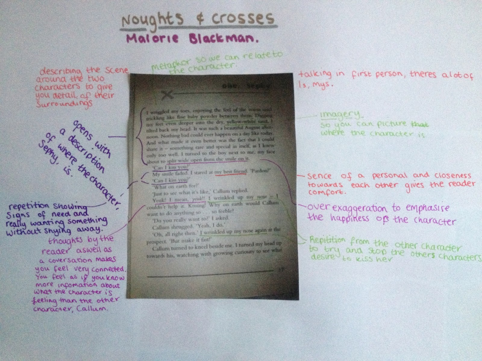 essay about noughts and crosses Noughts and crosses by malorie blackman is a novel which follows the lives and experiences of two characters, callum and sephy throughout the book blackman deals with a number of issues including relationships, alcohol abuse, power.