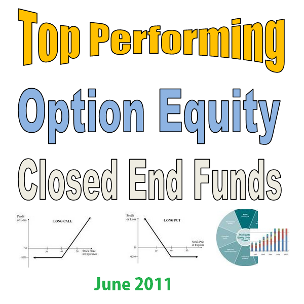 Best performing options newsletter