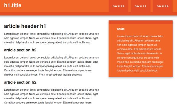 Tampilan halaman website berbasis framework templat Initializr pada browser menggunakan NetBeans IDE 8.0