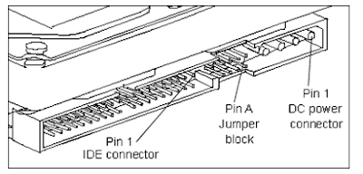 Magnecraft Wiring Diagram additionally Electrical Loop Diagram also 70 378 1 further 220 Volt Plugs Receptacles Configurations also Discussion T7047 ds562821. on wiring diagram for electric sockets