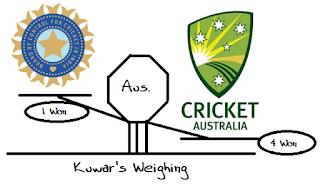 Kuwar Weighing Scale: Australia Won