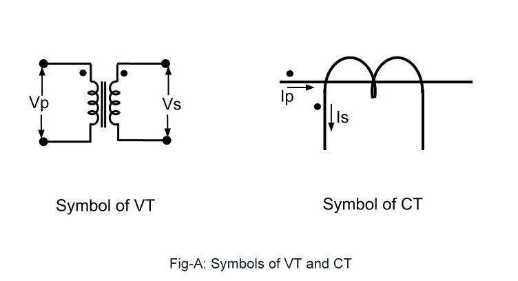 Ct And Vt  parison And Connection on electrical substation circuit diagram