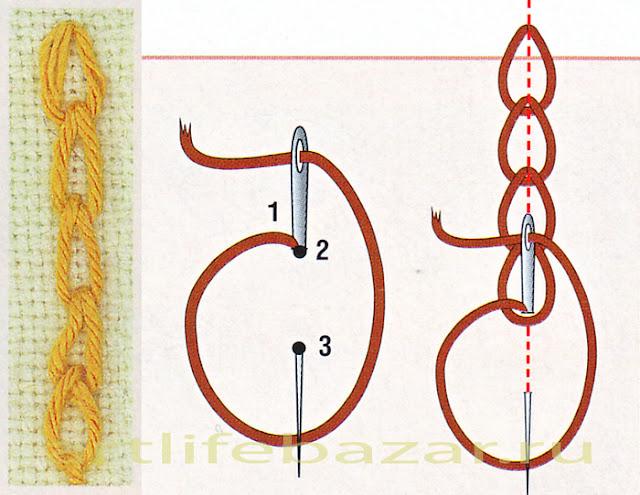 Тамбурная вышивка иголкой