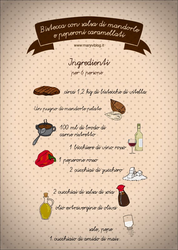 Bistecca con salsa di mandorle