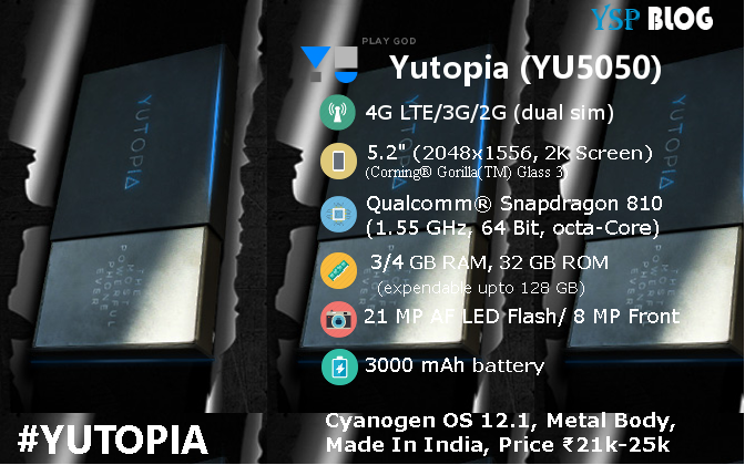 YU Yutopia YU5050 Leaked Specifications