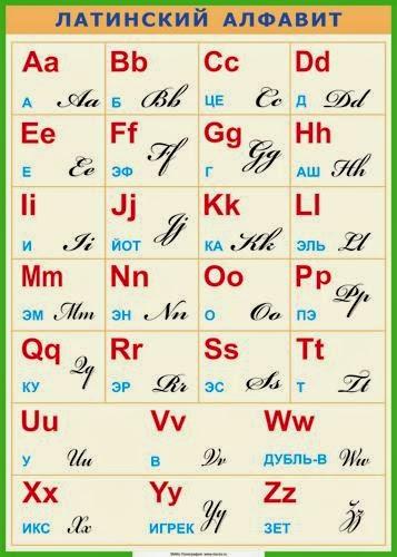 u041au0430u043a u0432u044bu0443u0447u0438u0442u044c u043bu0430u0442u044bu043du044c kakpravilinocom.