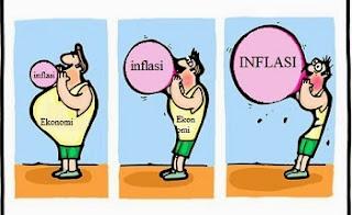 Pengertian Inflasi, Jenis Jenis Inflasi dan Cara Penanganannya 1