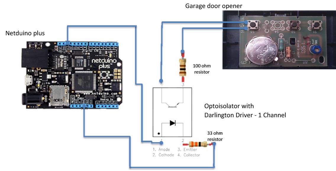 wiring diagram for stanley garage door opener the wiring diagram wiring diagram for garage door opener nodasystech wiring diagram