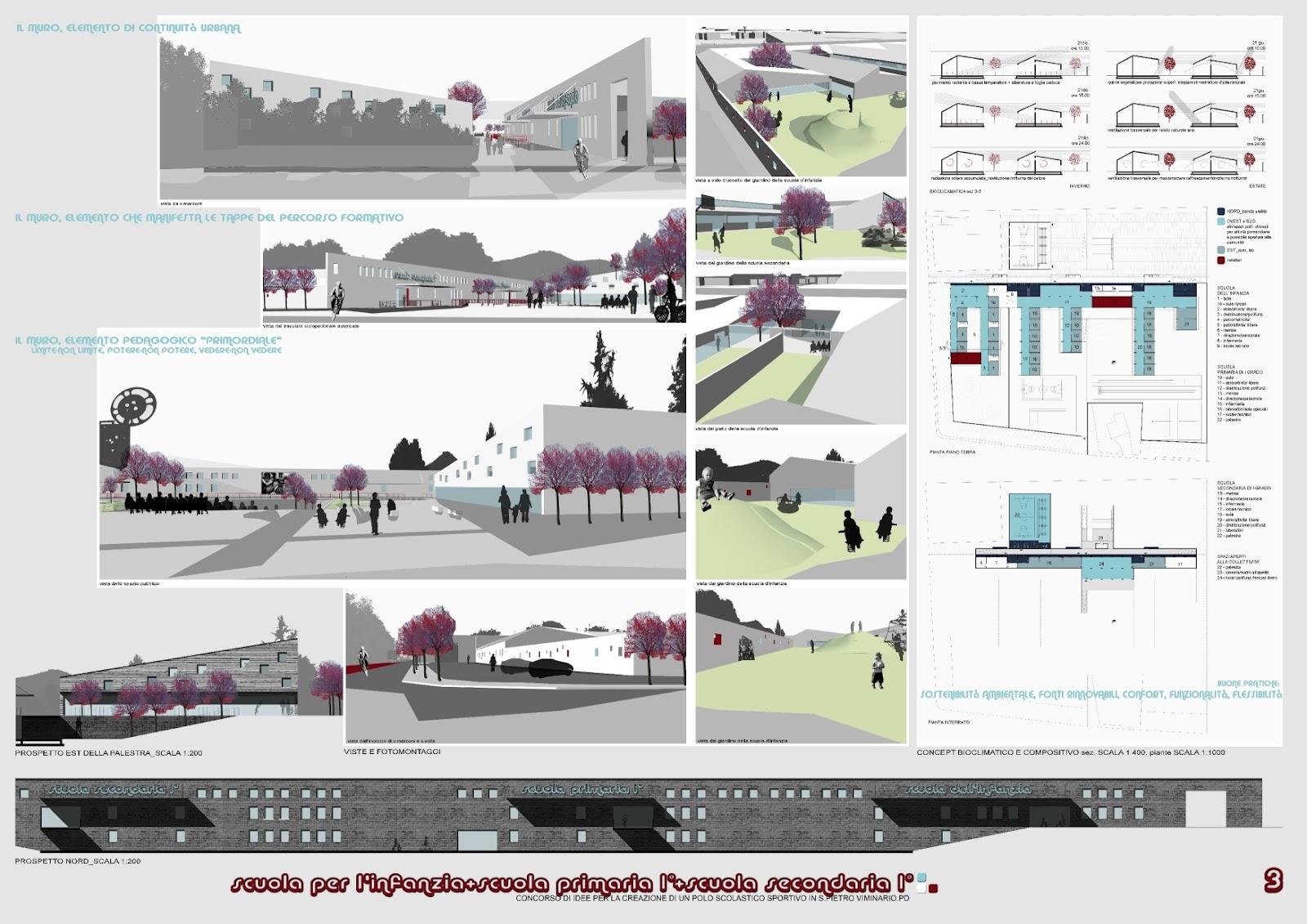 Ilaria ceriani concorsi for Concorsi di architettura