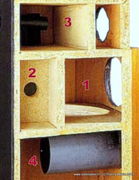 audiolalies elipson 1303 b. Black Bedroom Furniture Sets. Home Design Ideas