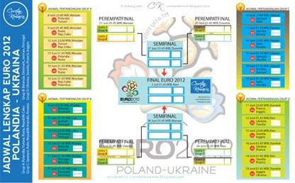 coretan kemarin: Download Jadwal Pertandingan Euro 2012