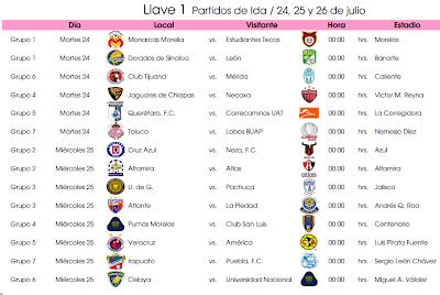 Calendario Jornada Fin Futbol Mexicano Clausura 2013 | Review Ebooks