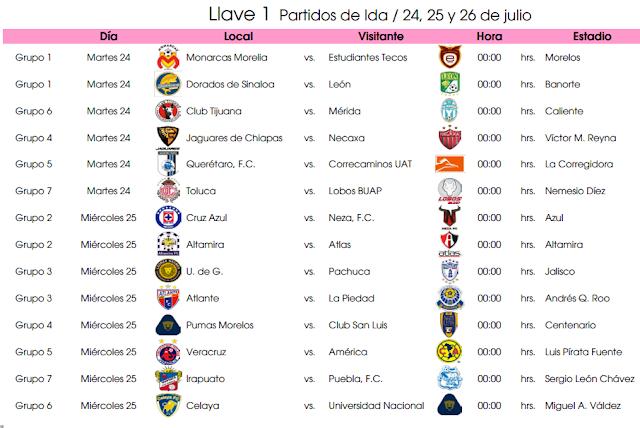 TelevisaDeportes.com | Liga MX Clausura 2013 | Calendario