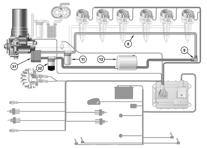 Fuel System C